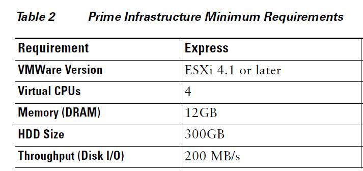 2014_07_03_14_12_51_Cisco_Prime_Infrastructure_2.0_Quick_Start_Guide.pdf_Adobe_Reader