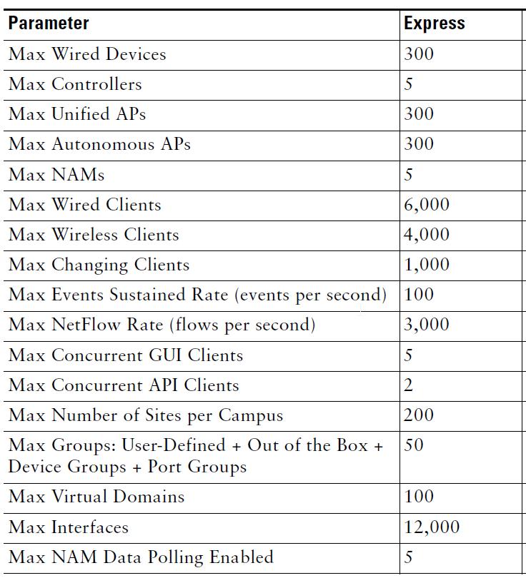 2014_07_03_14_18_29_Cisco_Prime_Infrastructure_2.0_Quick_Start_Guide.pdf_Adobe_Reader