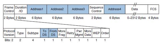 2014_07_28_11_46_52_CCNA_Wireless_640_722_Official_Cert_Guide_SECURED_Adobe_Reader