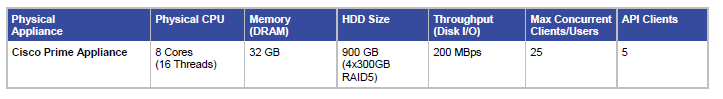 2014_10_13_10_48_11_Cisco_Prime_Infrastructure_2.0_Deployment_Guide_2_.pdf_Adobe_Reader